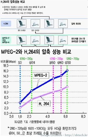 H264_graph.jpg